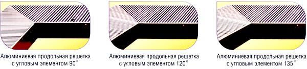 Golfstream ISOTERM      TECHNOLOGY      С ПРИНУДИТЕЛЬНОЙ КОНВЕКЦИЕЙ