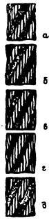 ПБ 10-157-97