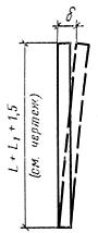 ГОСТ 23682-79